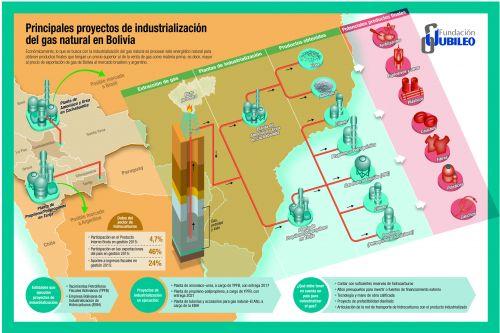Imagen fundación jubileo. sector hidrocarburos